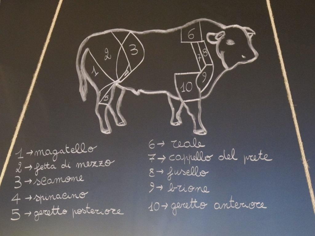 lavagna tagli carne, Cucinaa, Foligno, Perugia